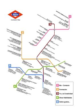 cv linea metro original