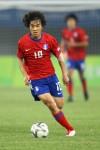 Park Chu-Young Corea del Sur